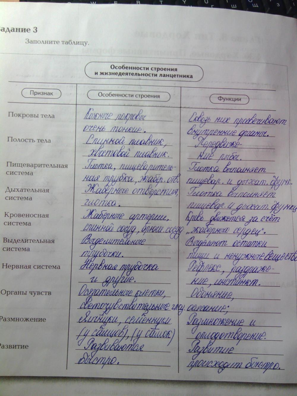 По рабочая суматохин москва биологии тетрадь 7 класс 2017 гдз