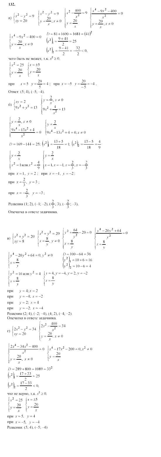 по учебник год 2003 гдз мордкович алгебре зелёный