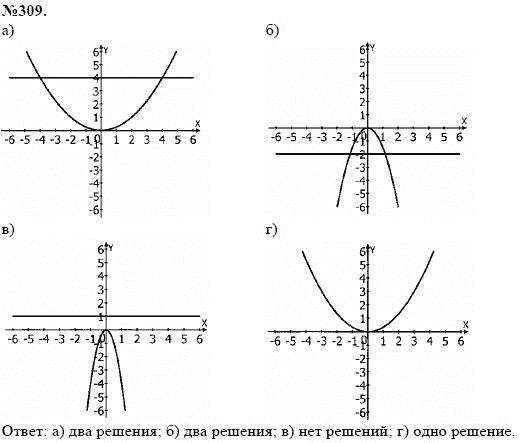 мектеп 9 решебник скачать алгебре класс по издательство
