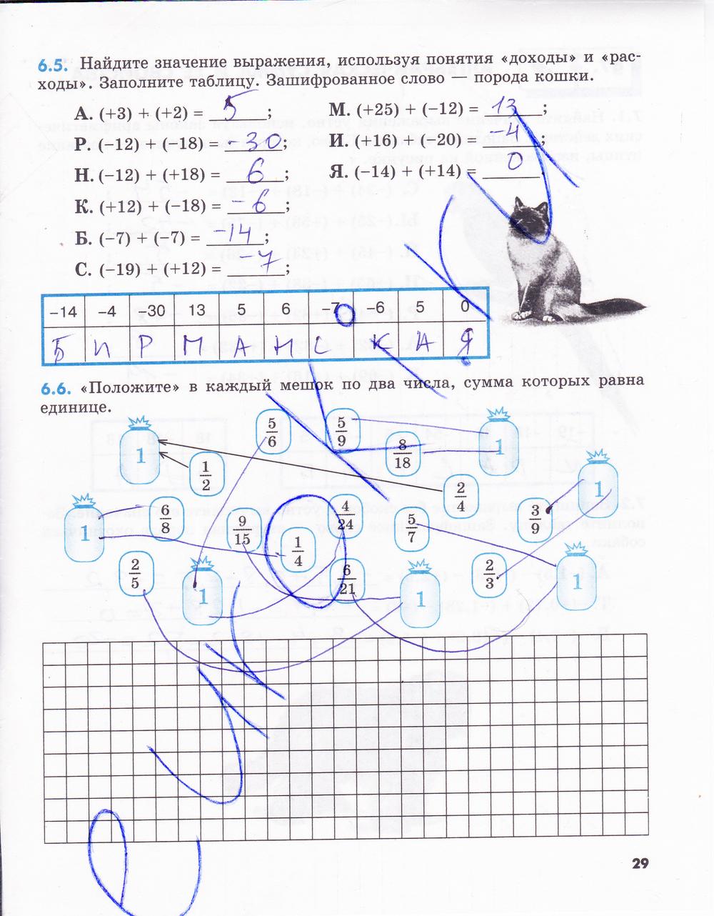 Гдз рабочая тетрадь номер 2 по математике 6 класс зубарева
