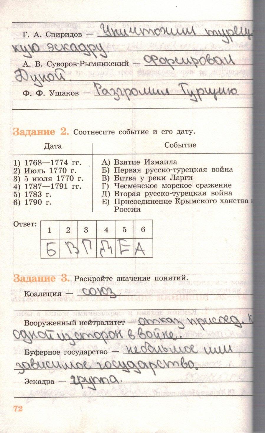 для истории по данилов 7 решебник косулина тетради россии класс