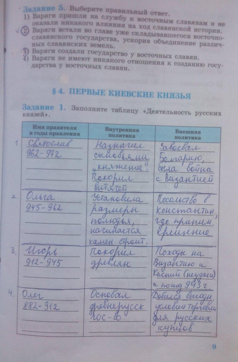 Скачать гдз по рабочей тетради история россии 6 класс данилов косулина