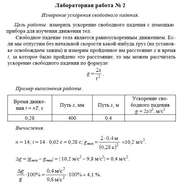 чему определение ускорения свободного падения лабораторная работа вывод администрации Назарово