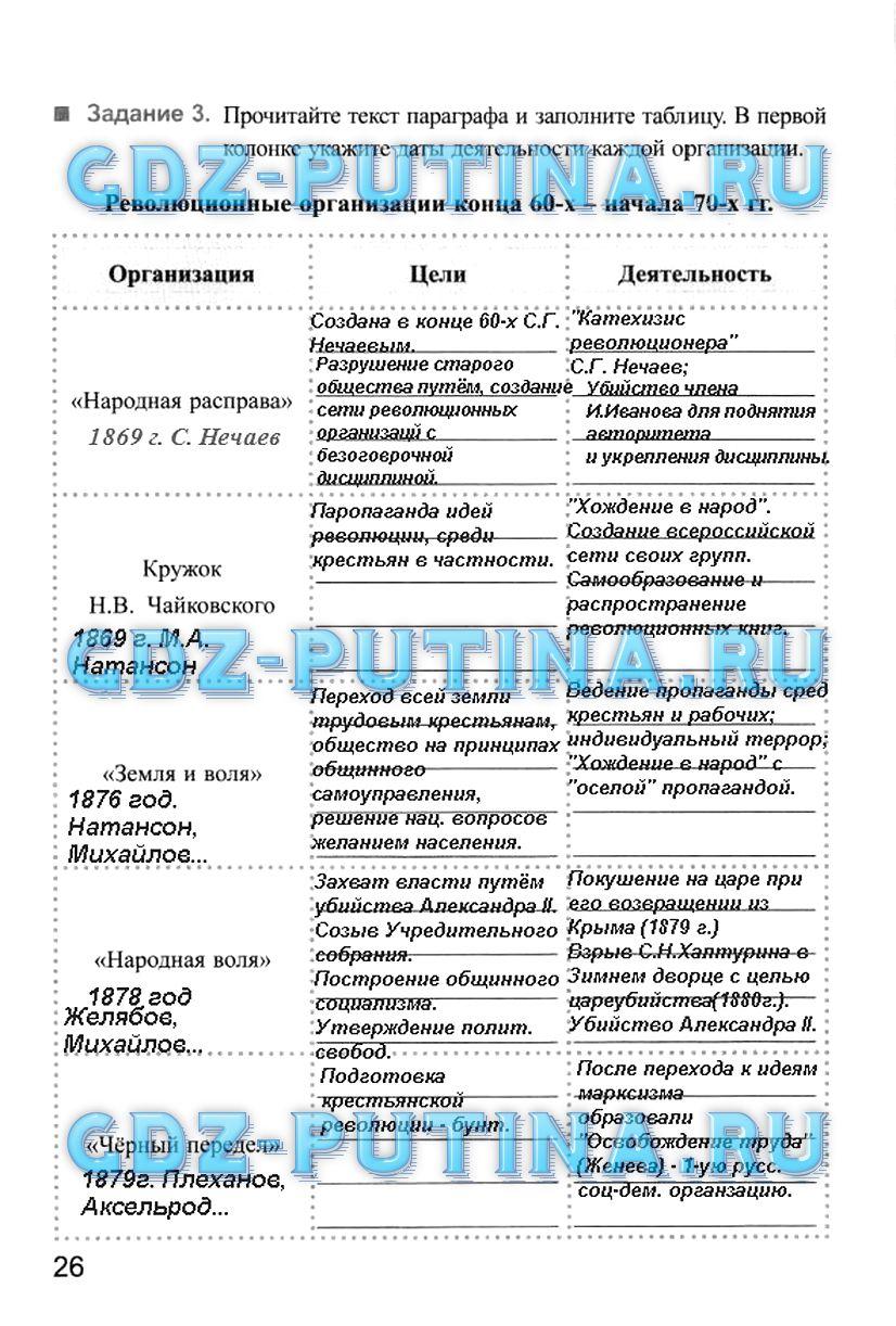 Гдз к рабочей тетради по истории россии 8 класс 2 часть