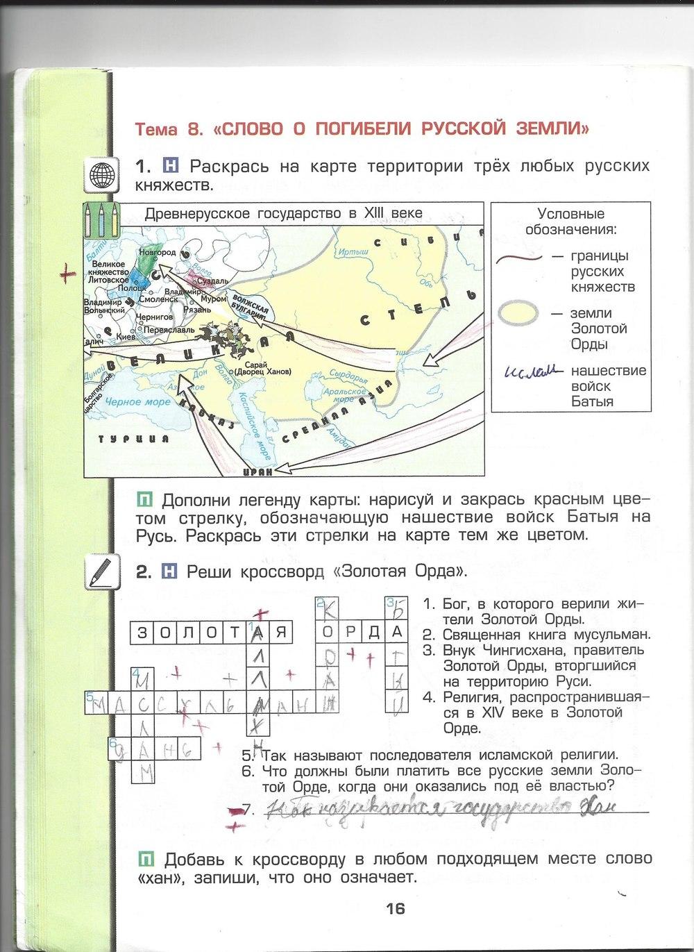 Класс миру и решебник по кузнецова окружающему 3 рабочая тетрадь данилов