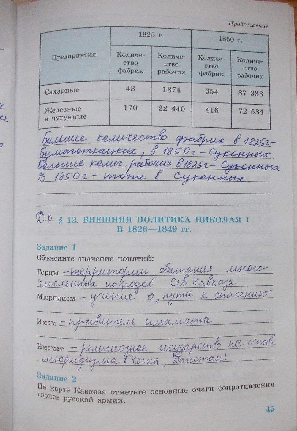 решебник по рабочей тетради истории россии 8 класса