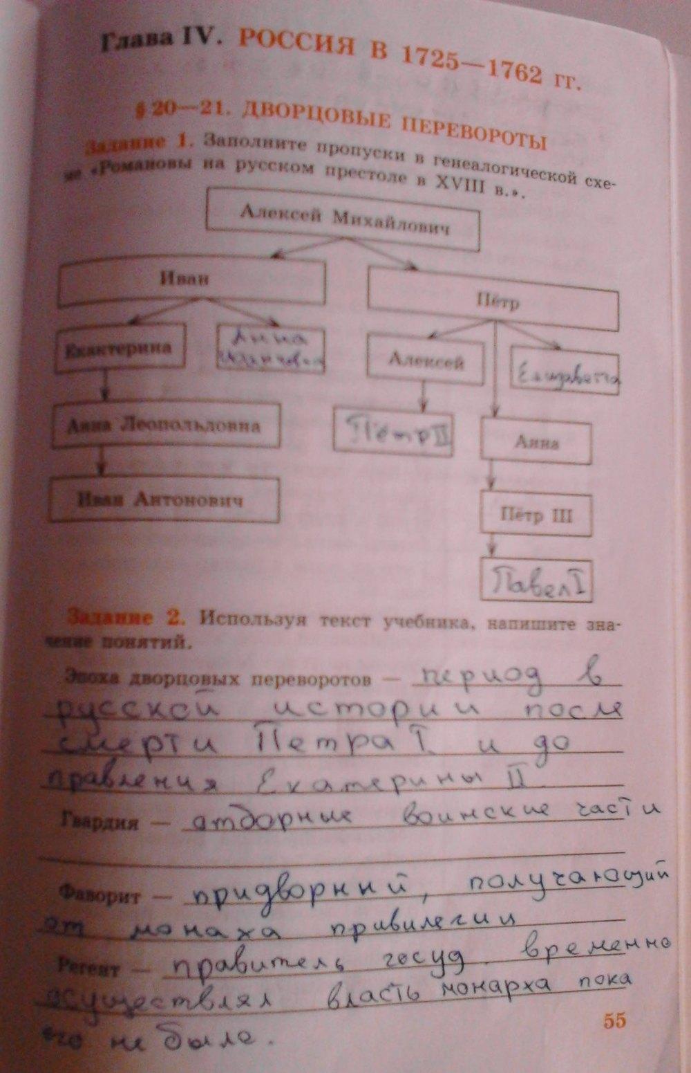 Класс 7 по данилов тестовые задания истории решебник россии