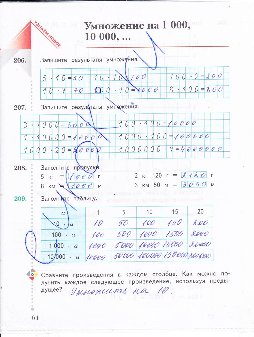 класс математике рабочая задания тетрадь готовые по 4 домашние за