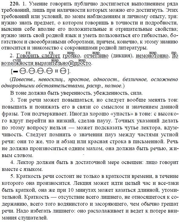 Гдз Русский Язык 10-12 Классов