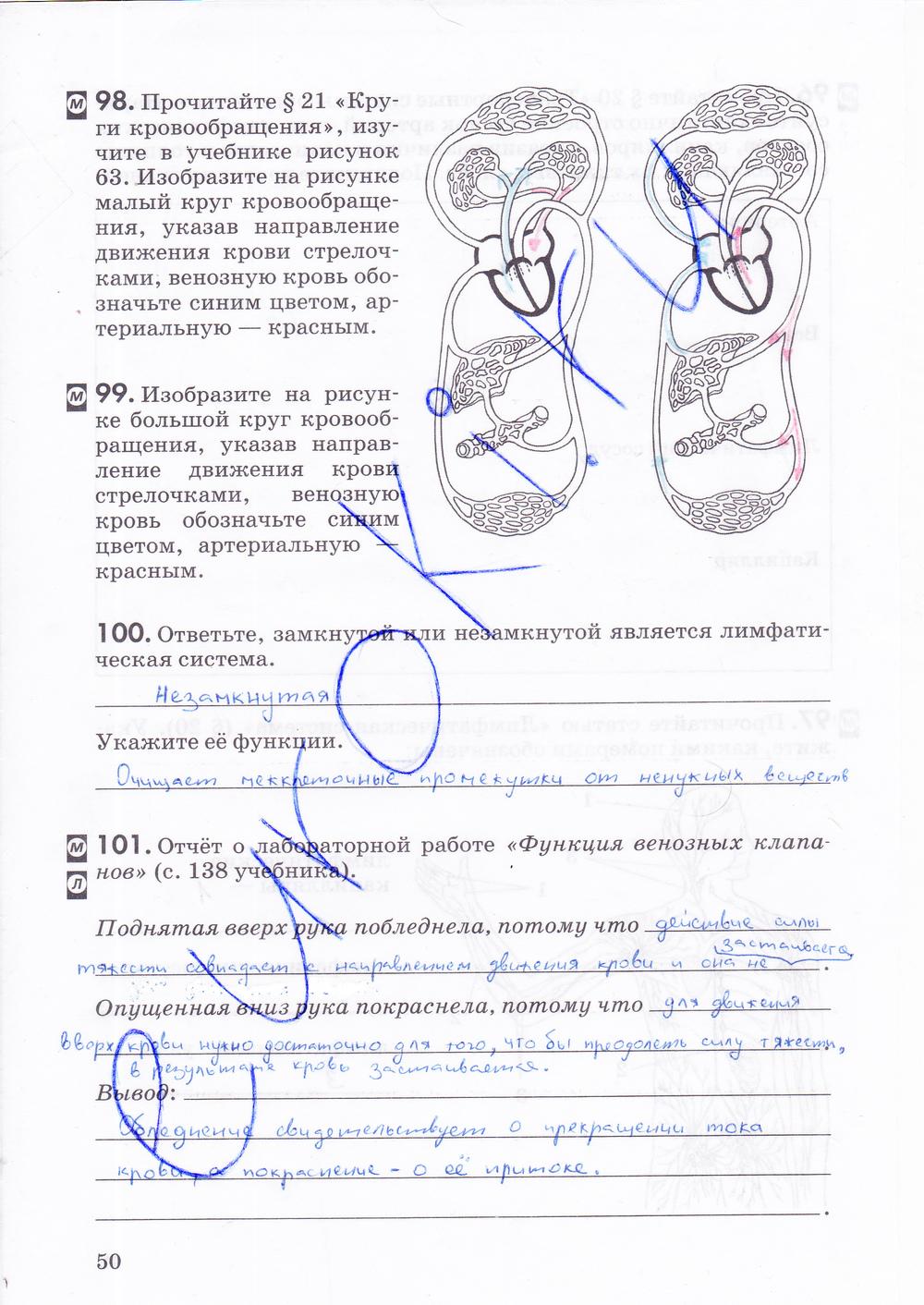 Гдз по биологии 8 класс беляев учебник i