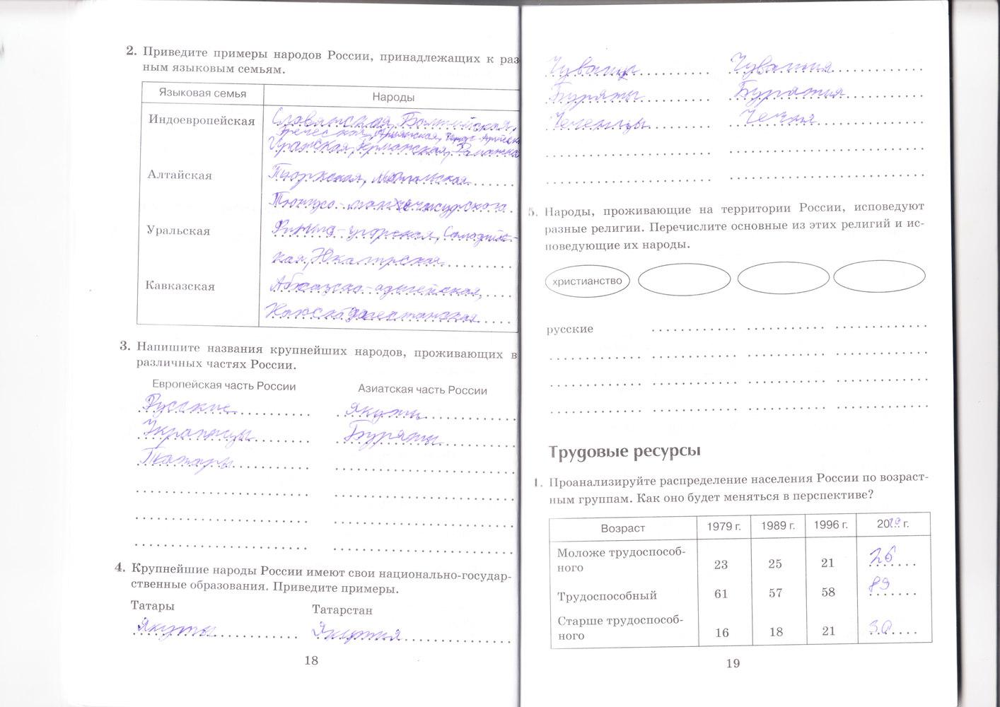 Гдз По Географии России 9класс Волкова