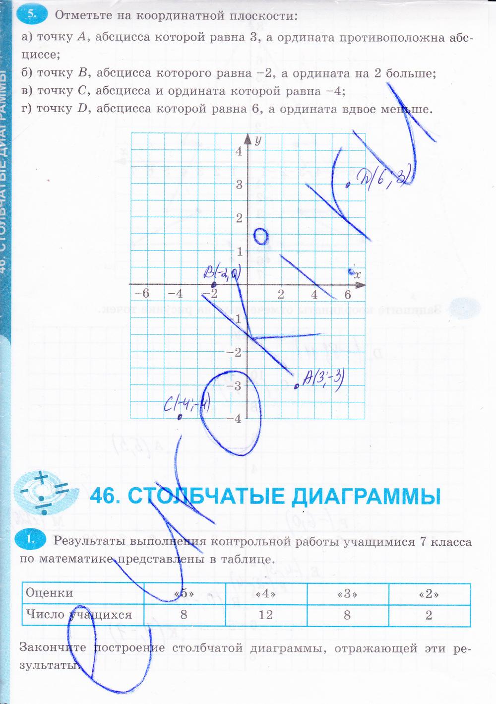Как сделать математику 6 класса виленкина