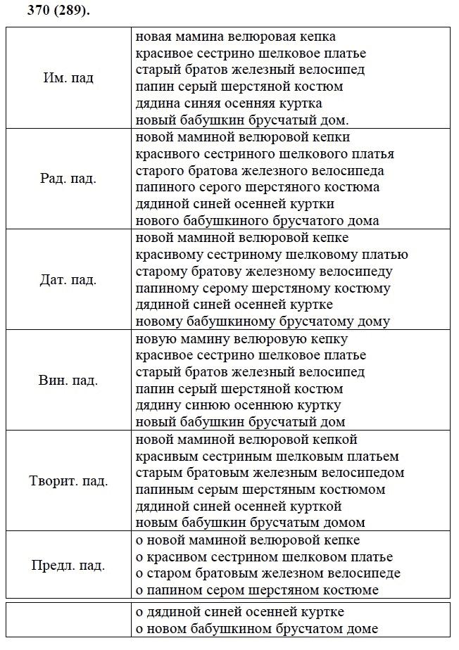 6 гдз языку класс 370 по русскому номер