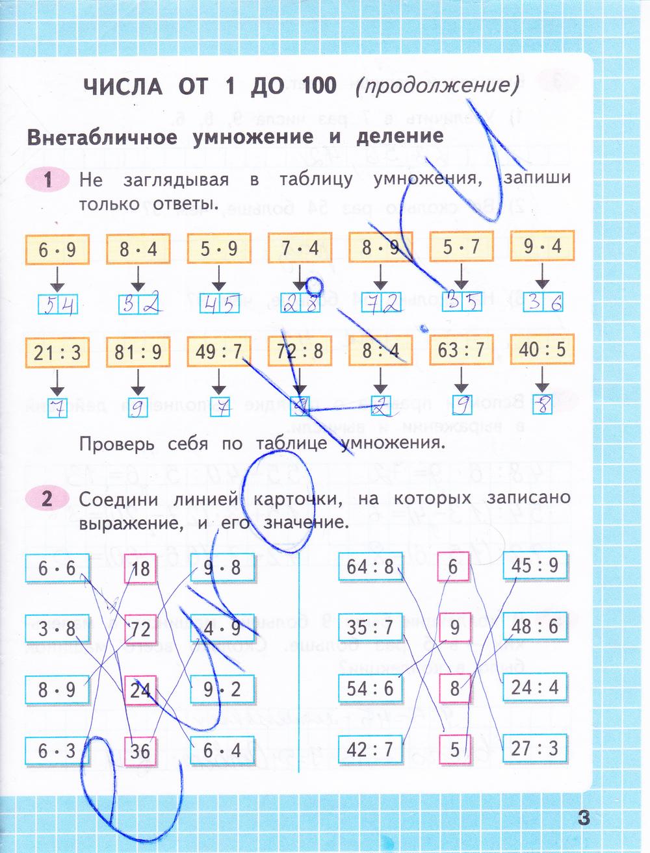 Русский 3 класс моро 2 часть ответы рабочая тетрадь ответы решебник